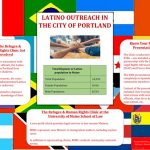 Latino Outreach in the City of Portland
