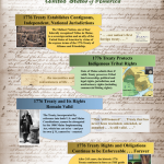 The Continuing Impact in Maine of the 1776 Treaty of Alliance and Friendship Between Wabanaki and the U.S.