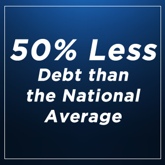 50% Less Debt than the National Average