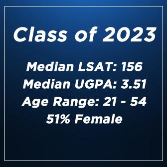 Class of 2023: Median LSAT: 156, Median UGPA: 3.51, Age Range 21 - 54, 51% Female